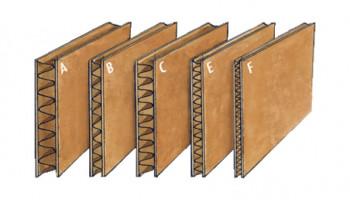 Изготовление коробок - какой гофрокартона выбрать?