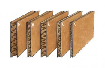 Выбор гофрокартона для изготовления коробок и упаковки